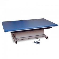 253 mat platform